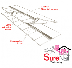 SureNail roofing shingles 01
